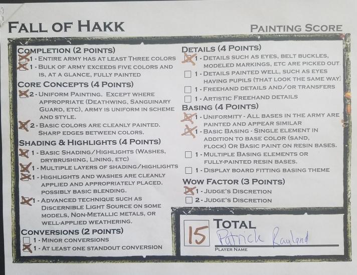 Gengiscon Painting Score